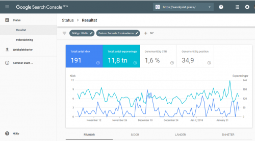 google search console beta