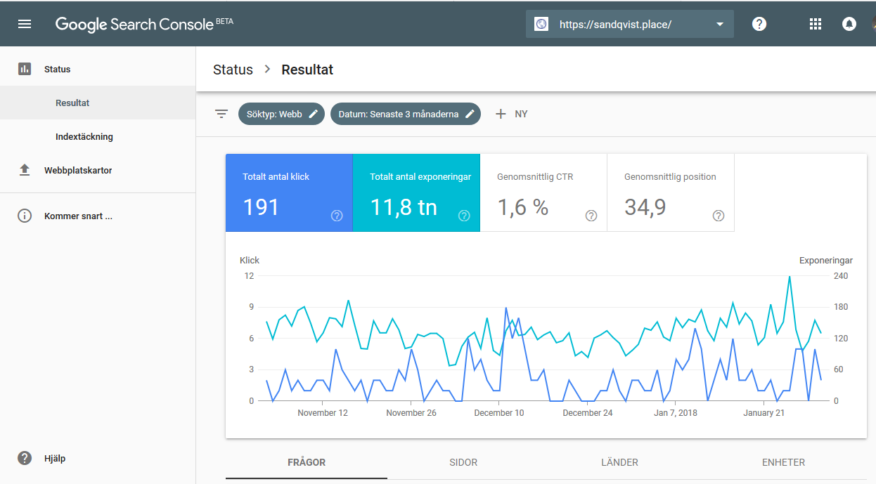 Google arkiv min historia for Search console